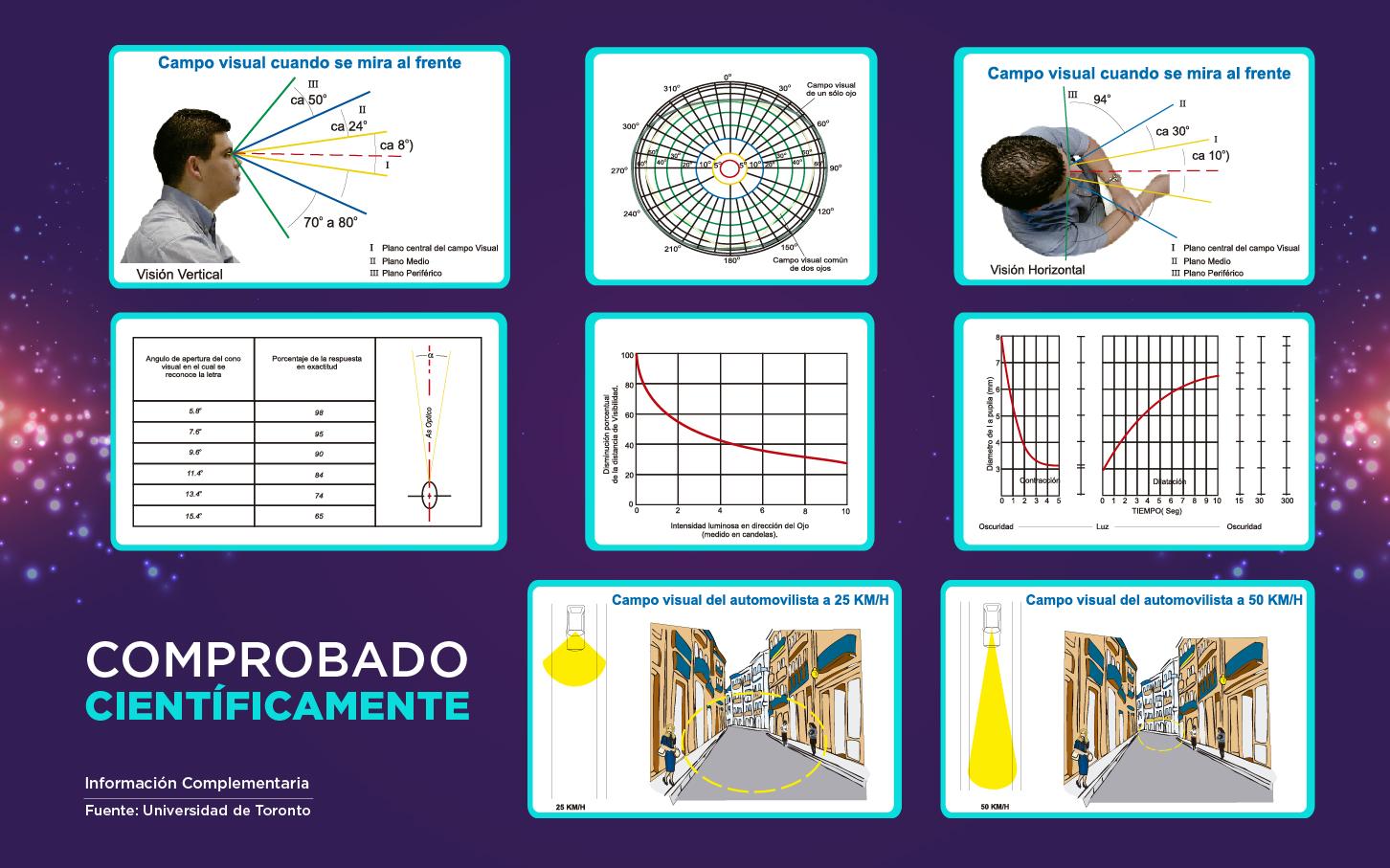 Infografía movimiento del ojo_Mesa de trabajo 1 copia 2